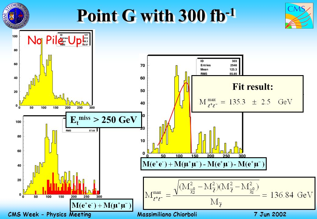 Massimiliano Chiorboli 7 Jun 2002 CMS Week - Physics Meeting Point G with 300 fb -1 No Pile Up! E t miss > 250 GeV Fit result:
