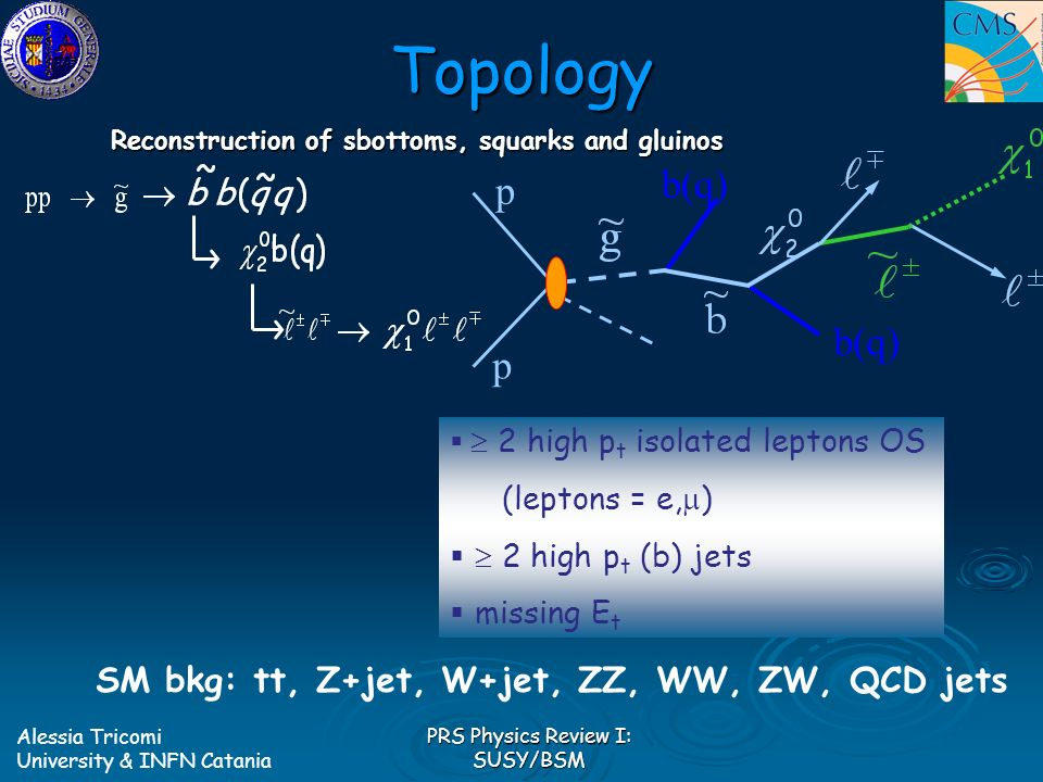 Alessia Tricomi University & INFN Catania PRS Physics Review I: SUSY/BSM Topology 2 high p t isolated leptons OS (leptons = e, ) 2 high p t (b) jets missing E t SM bkg: tt, Z+jet, W+jet, ZZ, WW, ZW, QCD jets Reconstruction of sbottoms, squarks and gluinos p p b(q)