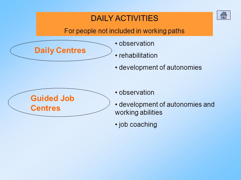 DAILY ACTIVITIES For people not included in working paths Daily Centres observation rehabilitation development of autonomies Guided Job Centres observation development of autonomies and working abilities job coaching