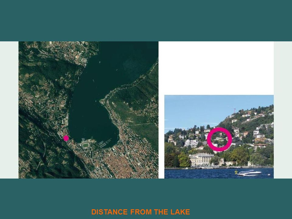 DISTANCE FROM THE LAKE
