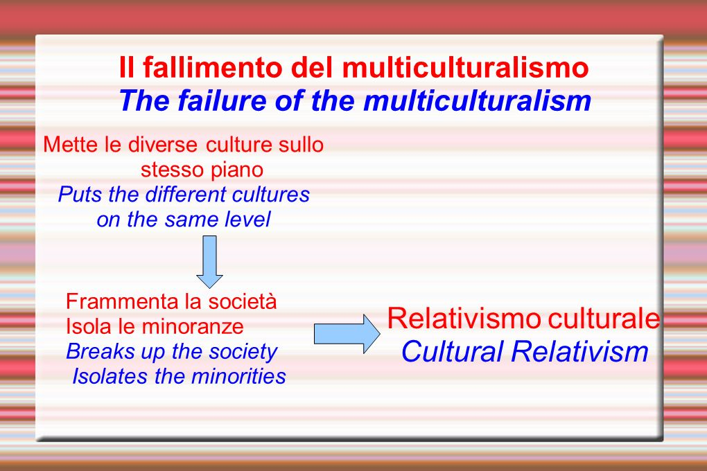 Il fallimento del multiculturalismo The failure of the multiculturalism Mette le diverse culture sullo stesso piano Puts the different cultures on the same level Frammenta la società Isola le minoranze Breaks up the society Isolates the minorities Relativismo culturale Cultural Relativism