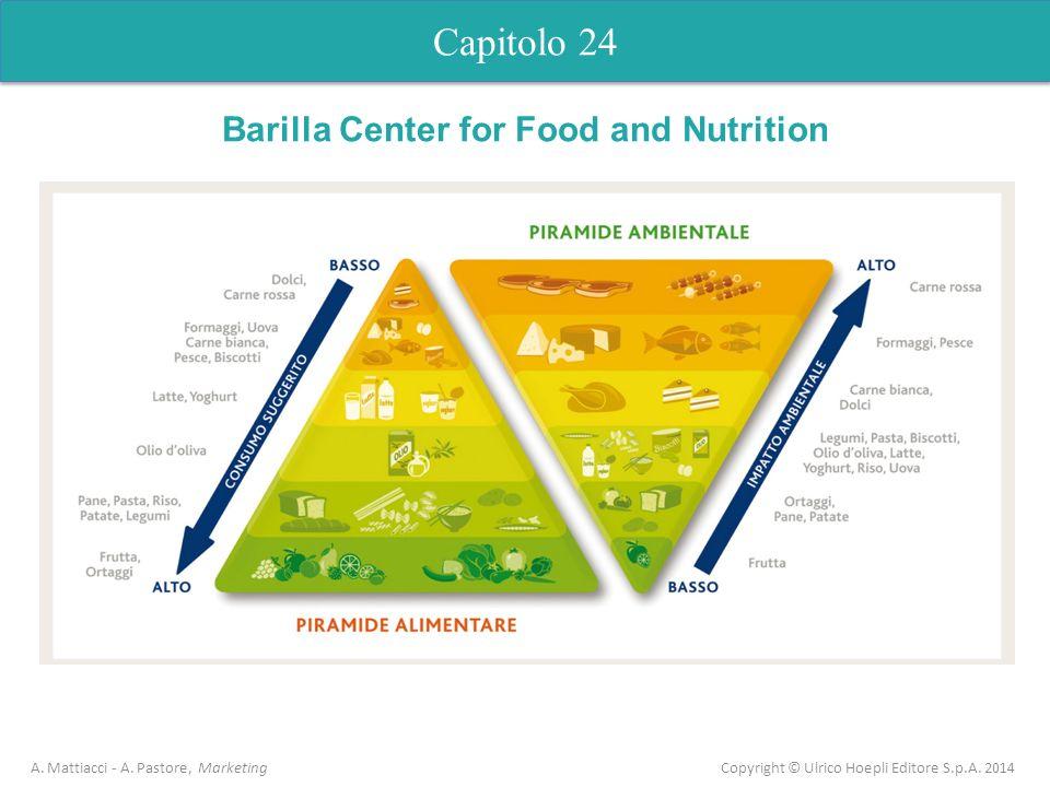 Capitolo 24 A. Mattiacci - A. Pastore, Marketing Copyright © Ulrico Hoepli Editore S.p.A. 2014 Capitolo 5 Analisi dellofferta Barilla Center for Food