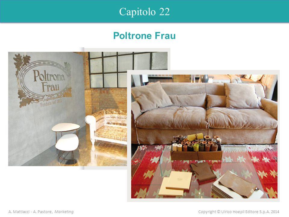 Capitolo 22 A. Mattiacci - A. Pastore, Marketing Copyright © Ulrico Hoepli Editore S.p.A. 2014 Capitolo 5 Analisi dellofferta Poltrone Frau