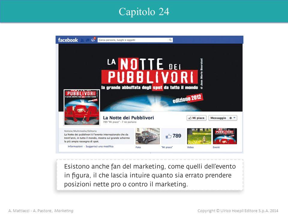 Capitolo 24 A. Mattiacci - A. Pastore, Marketing Copyright © Ulrico Hoepli Editore S.p.A. 2014 Capitolo 5 Analisi dellofferta