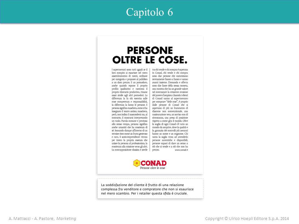Capitolo 6 A.Mattiacci - A. Pastore, Marketing Copyright © Ulrico Hoepli Editore S.p.A.