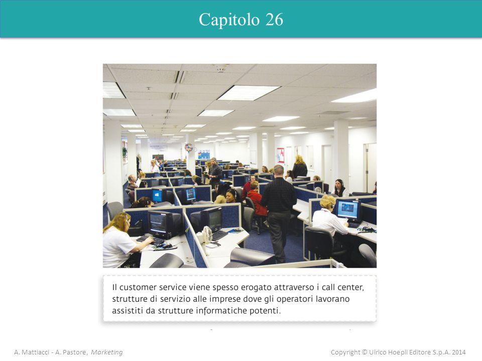 Capitolo 26 A. Mattiacci - A. Pastore, Marketing Copyright © Ulrico Hoepli Editore S.p.A. 2014 Capitolo 5 Analisi dellofferta
