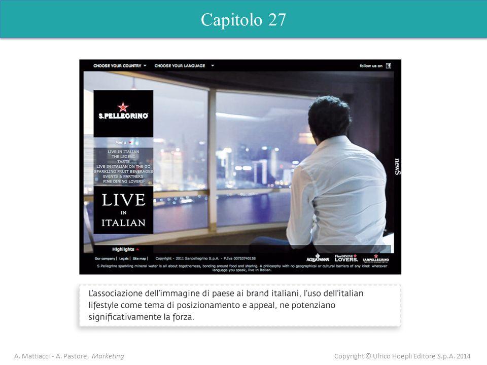 Capitolo 27 A.Mattiacci - A. Pastore, Marketing Copyright © Ulrico Hoepli Editore S.p.A.