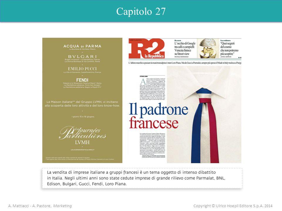 Capitolo 27 A. Mattiacci - A. Pastore, Marketing Copyright © Ulrico Hoepli Editore S.p.A. 2014 Capitolo 5 Analisi dellofferta