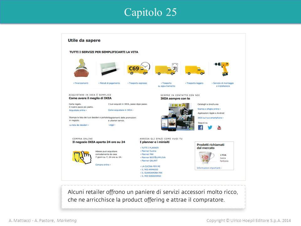 Capitolo 25 A.Mattiacci - A. Pastore, Marketing Copyright © Ulrico Hoepli Editore S.p.A.