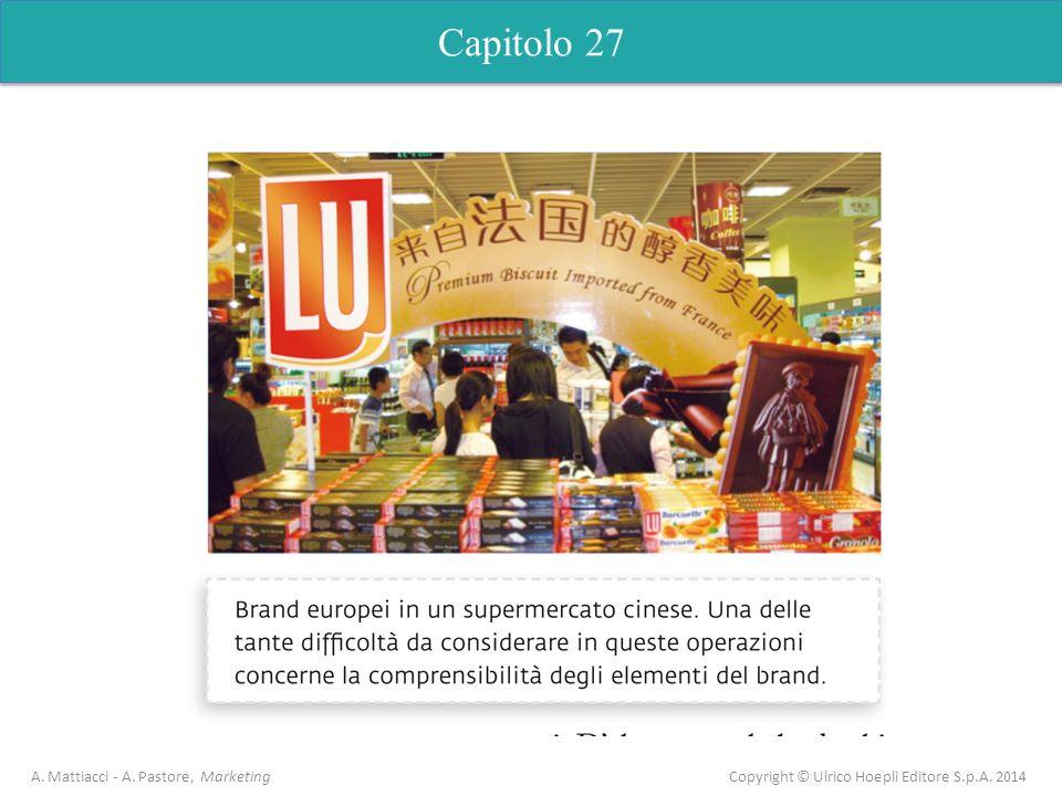Capitolo 27 A. Mattiacci - A. Pastore, Marketing Copyright © Ulrico Hoepli Editore S.p.A. 2014