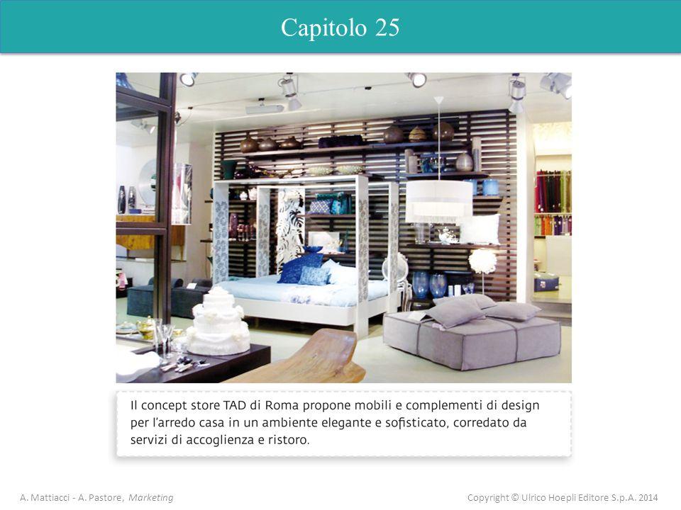 Capitolo 25 A. Mattiacci - A. Pastore, Marketing Copyright © Ulrico Hoepli Editore S.p.A. 2014
