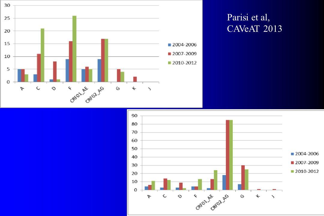 Parisi et al, CAVeAT 2013