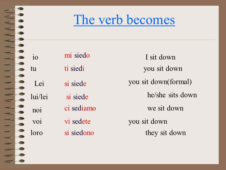 The verb becomes io mi siedo tuti siedi si siede noi voi loro ci sediamo vi sedete si siedono I sit down lui/lei you sit down he/she sits down we sit
