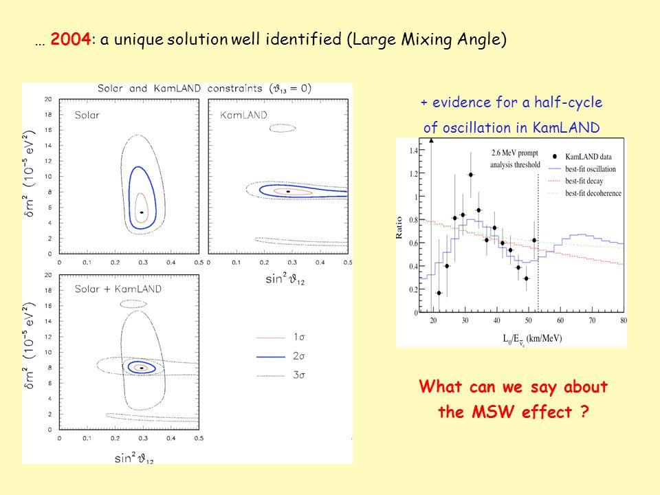 … 2004: a unique solution well identified (Large Mixing Angle) + evidence for a half-cycle of oscillation in KamLAND What can we say about the MSW eff