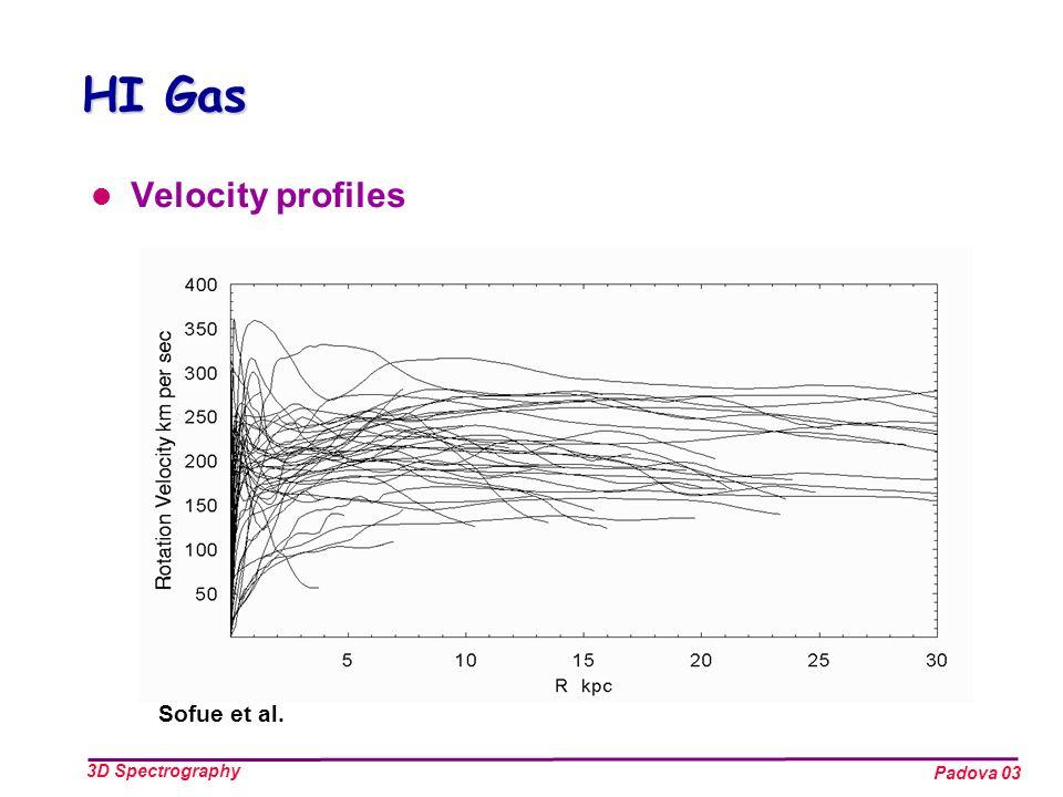 Padova 03 3D Spectrography HI Gas Velocity profiles Sofue et al.