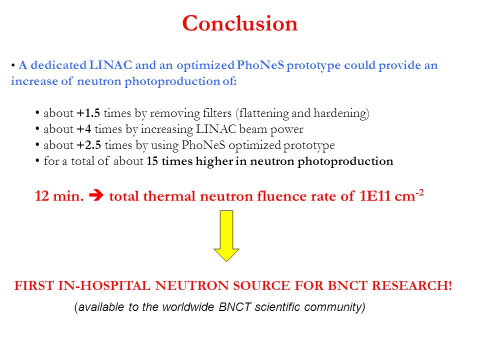 Conclusion A dedicated LINAC and an optimized PhoNeS prototype could provide an increase of neutron photoproduction of: about +1.5 times by removing filters (flattening and hardening) about +4 times by increasing LINAC beam power about +2.5 times by using PhoNeS optimized prototype for a total of about 15 times higher in neutron photoproduction 12 min.