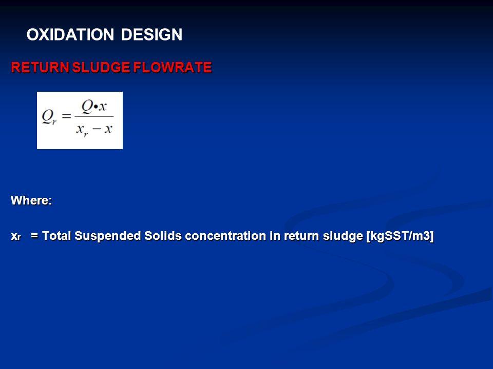 OXIDATION DESIGN RETURN SLUDGE FLOWRATE Where: x r = Total Suspended Solids concentration in return sludge [kgSST/m3]
