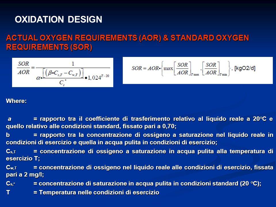 OXIDATION DESIGN ACTUAL OXYGEN REQUIREMENTS (AOR) & STANDARD OXYGEN REQUIREMENTS (SOR) Where: a = rapporto tra il coefficiente di trasferimento relati