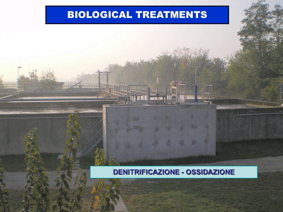 DENITRIFICAZIONE - OSSIDAZIONE BIOLOGICAL TREATMENTS