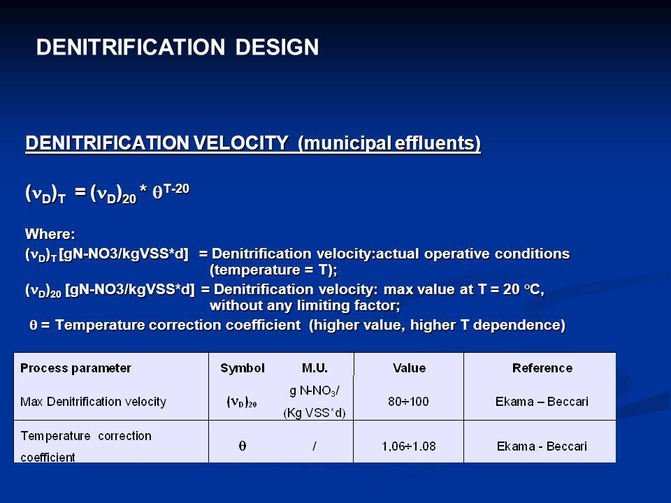 DENITRIFICATION DESIGN DENITRIFICATION VELOCITY (municipal effluents) ( D ) T = ( D ) 20 * T-20 Where: ( D ) T [gN-NO3/kgVSS*d] = Denitrification velo