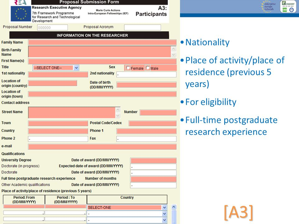 Nationality Place of activity/place of residence (previous 5 years) For eligibility Full-time postgraduate research experience [A3]