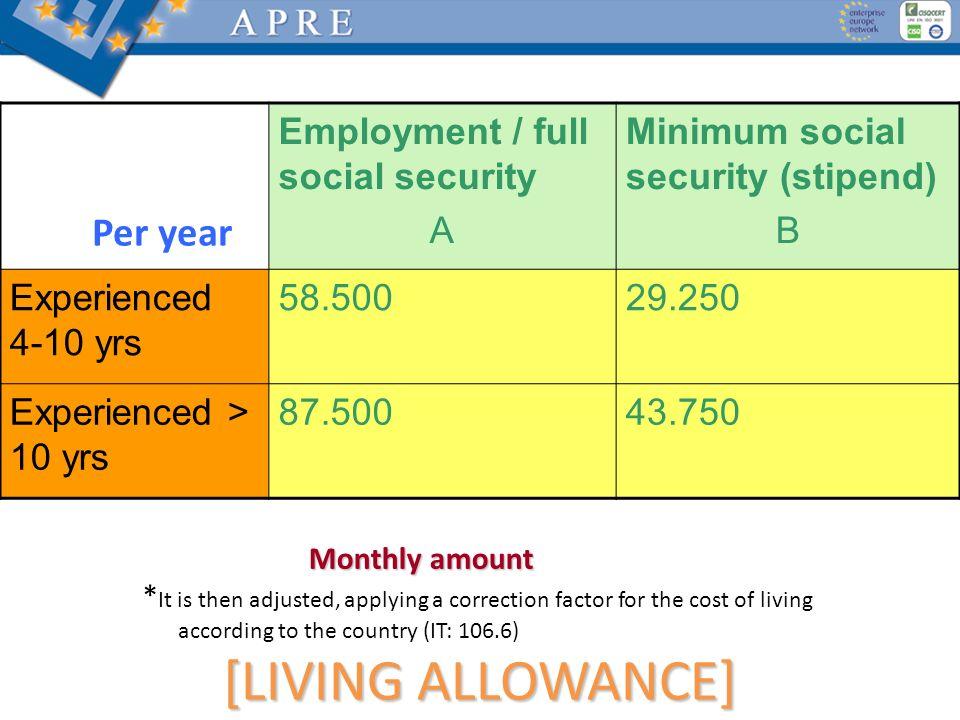 Employment / full social security A Minimum social security (stipend) B Experienced 4-10 yrs 58.50029.250 Experienced > 10 yrs 87.50043.750 Per year *