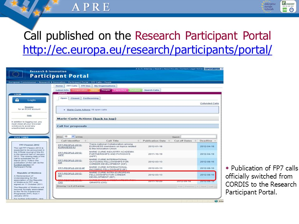 Call published on the Research Participant Portal http://ec.europa.eu/research/participants/portal/ http://ec.europa.eu/research/participants/portal/