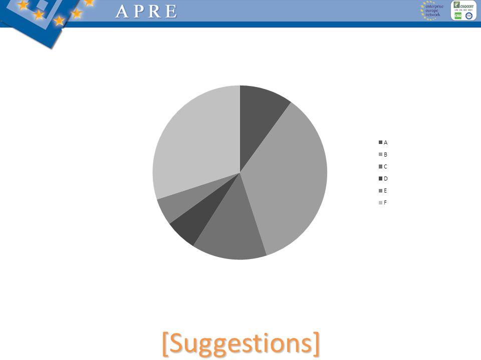 Valutazione – tutte le azioni [Suggestions]