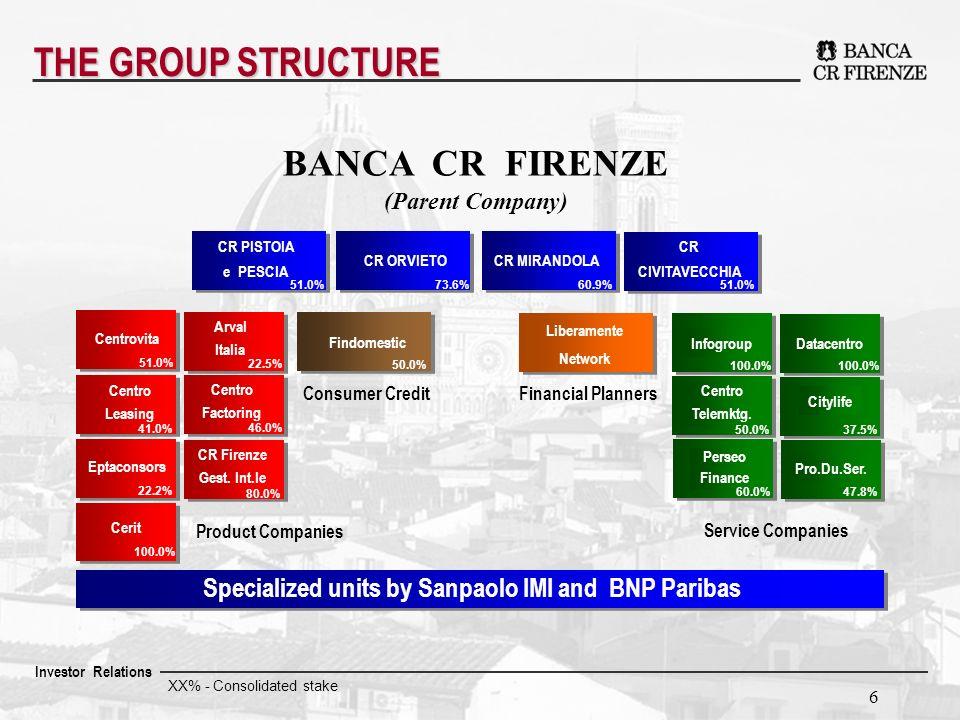 Investor Relations 6 Infogroup Datacentro Centro Telemktg.