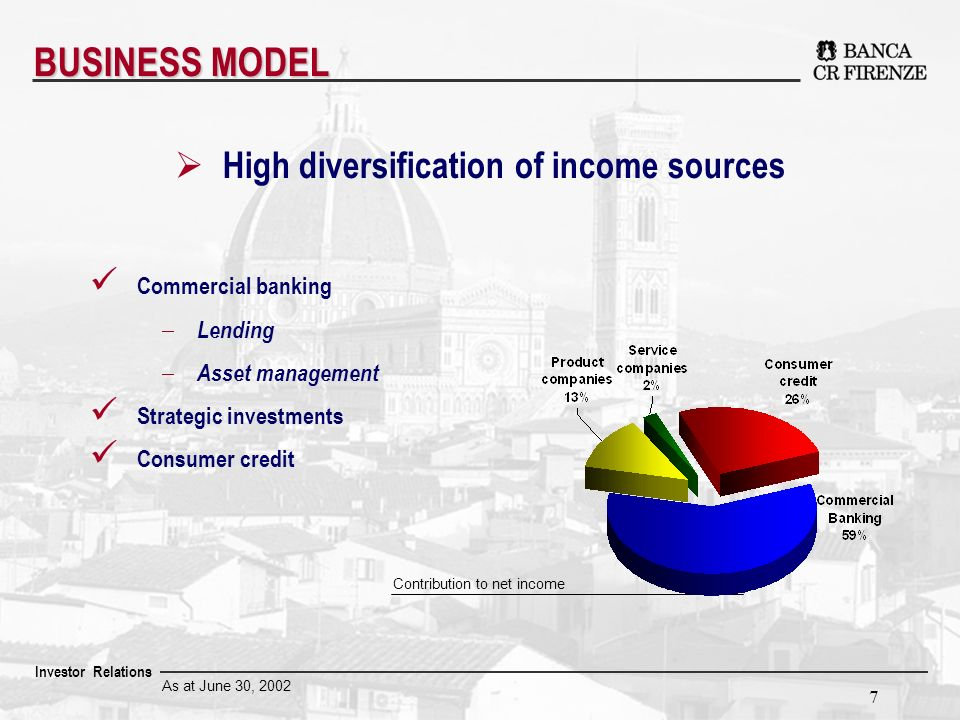 Investor Relations 7 Commercial banking Lending Asset management Strategic investments Consumer credit As at June 30, 2002 Contribution to net income BUSINESS MODEL High diversification of income sources