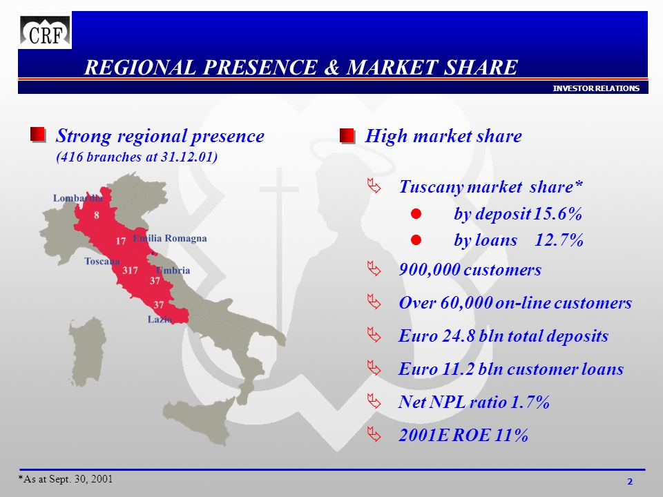 INVESTOR RELATIONS 2 REGIONAL PRESENCE & MARKET SHARE Strong regional presence (416 branches at 31.12.01) High market share Tuscany market share* by deposit 15.6% by loans 12.7% 900,000 customers Over 60,000 on-line customers Euro 24.8 bln total deposits Euro 11.2 bln customer loans Net NPL ratio 1.7% 2001E ROE 11% *As at Sept.