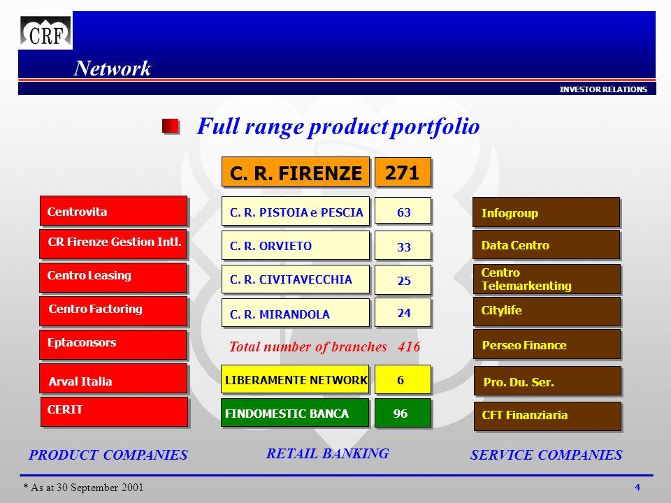 INVESTOR RELATIONS 4 Network C. R. FIRENZE C. R. PISTOIA e PESCIA C. R. ORVIETO C. R. CIVITAVECCHIA C. R. MIRANDOLA 271 63 33 25 24 Total number of br