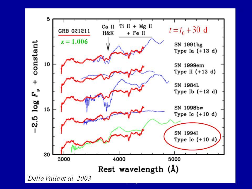 E. Pian – LNGS, 13 Sep 2005 Della Valle et al. 2003 z = 1.006 d