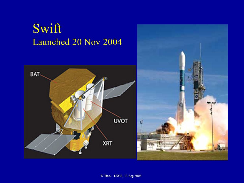 E. Pian – LNGS, 13 Sep 2005 Swift Launched 20 Nov 2004