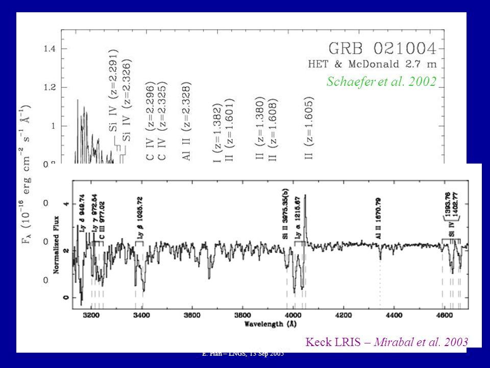 E. Pian – LNGS, 13 Sep 2005 Schaefer et al. 2002 Keck LRIS – Mirabal et al. 2003