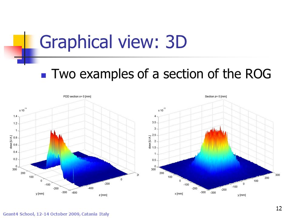 Geant4 Low Energy Electromagnetic Physics Working Group Graphical view: 3D Two examples of a section of the ROG 12 Geant4 School, 12-14 October 2009,