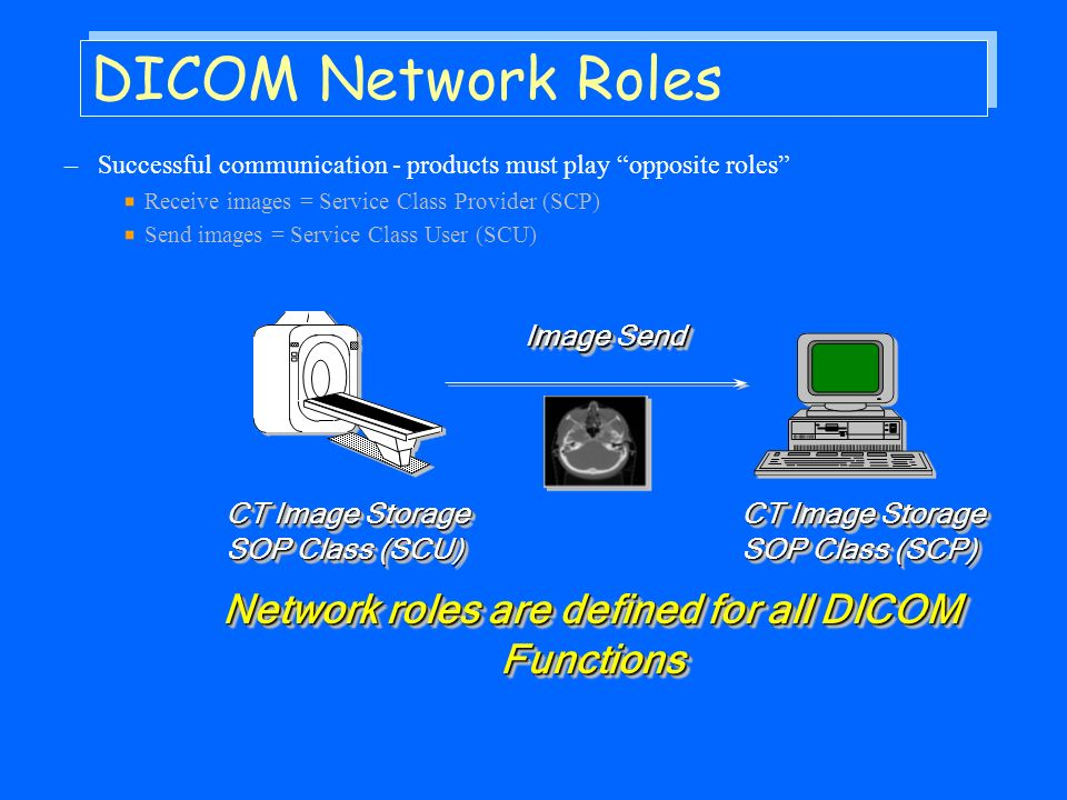 DICOM Network Roles –Successful communication - products must play opposite roles Receive images = Service Class Provider (SCP) Send images = Service Class User (SCU) Network roles are defined for all DICOM Functions Image Send CT Image Storage SOP Class (SCU) CT Image Storage SOP Class (SCP)
