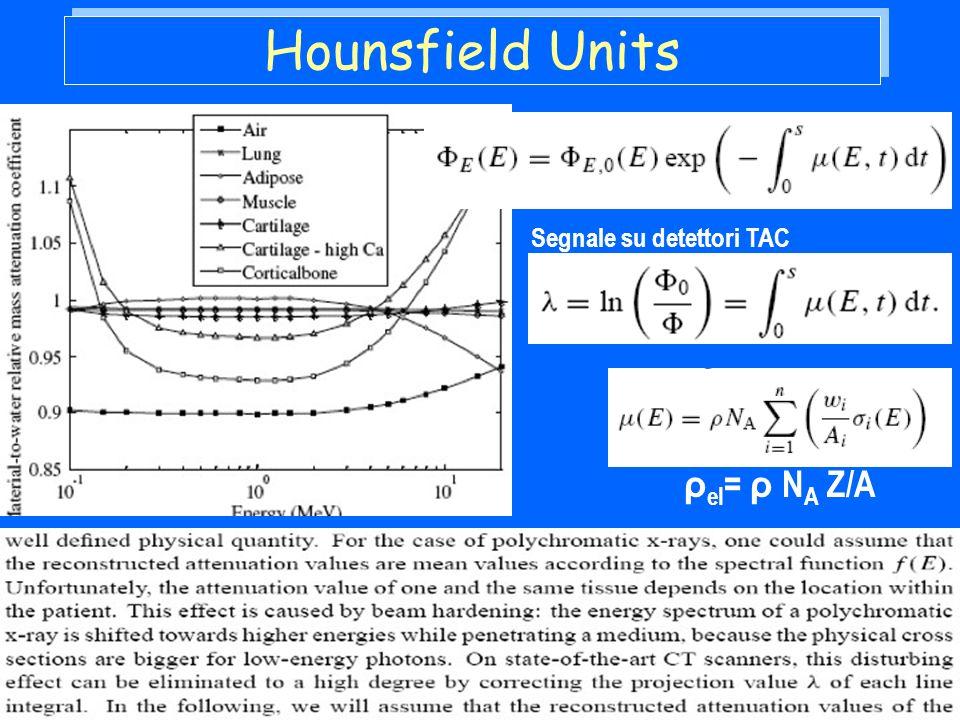 Hounsfield Units Segnale su detettori TAC ρ el = ρ N A Z/A