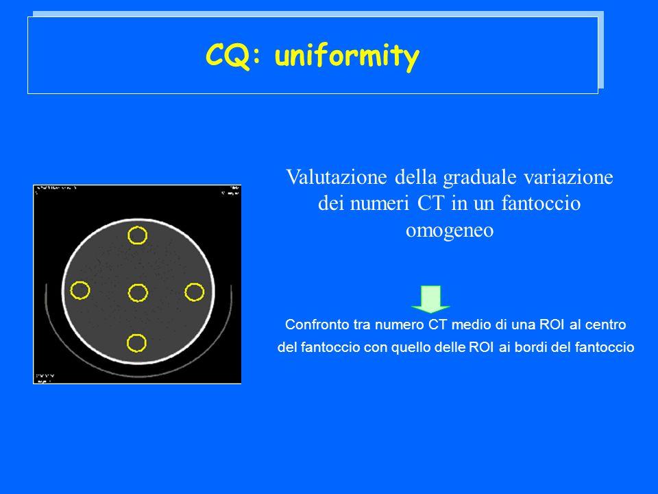 CQ: uniformity Confronto tra numero CT medio di una ROI al centro del fantoccio con quello delle ROI ai bordi del fantoccio Valutazione della graduale