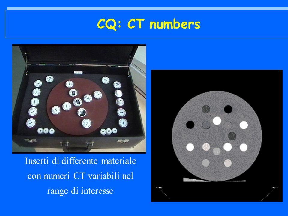 CQ: CT numbers Inserti di differente materiale con numeri CT variabili nel range di interesse
