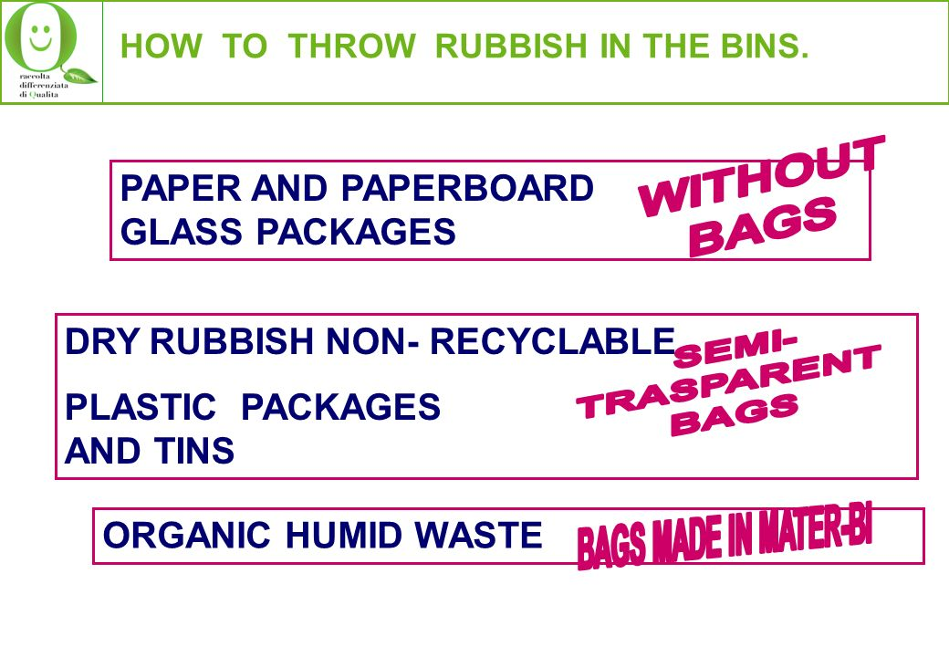PAPER AND PAPERBOARD GLASS PACKAGES DRY RUBBISH NON- RECYCLABLE PLASTIC PACKAGES AND TINS ORGANIC HUMID WASTE HOW TO THROW RUBBISH IN THE BINS.