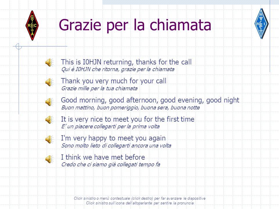 Corso per radioamatori by Gaetano (Guy) Caprara – IØHJN i0hjn@arrl.net v. 1.0 - Febbraio 2012 Da una idea di OH2BR e IK6QGE IL QSO IN INGLESE Click si
