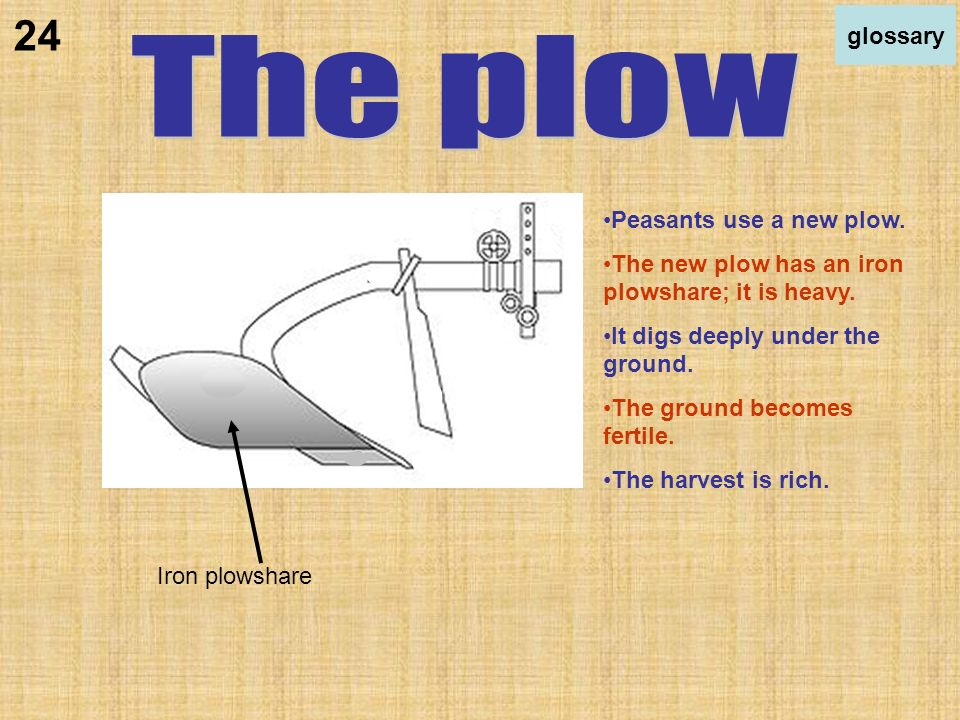 Peasants use a new plow. The new plow has an iron plowshare; it is heavy.
