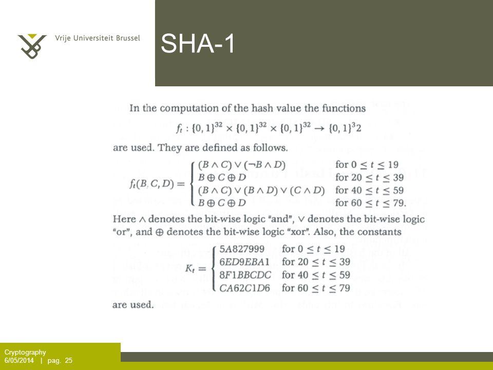 SHA-1 Cryptography 6/05/2014 | pag. 25