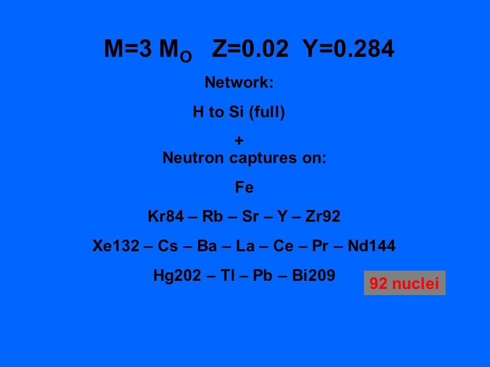 M=3 M O Z=0.02 Y=0.284 Neutron captures on: Fe Kr84 – Rb – Sr – Y – Zr92 Xe132 – Cs – Ba – La – Ce – Pr – Nd144 Hg202 – Tl – Pb – Bi209 Network: H to Si (full) + 92 nuclei