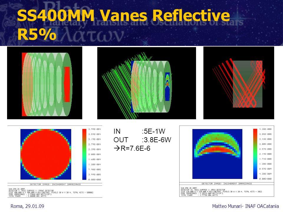 SS400MM Vanes Reflective R5% Roma, 29.01.09Matteo Munari- INAF OACatania IN:5E-1W OUT:3.8E-6W R=7.6E-6