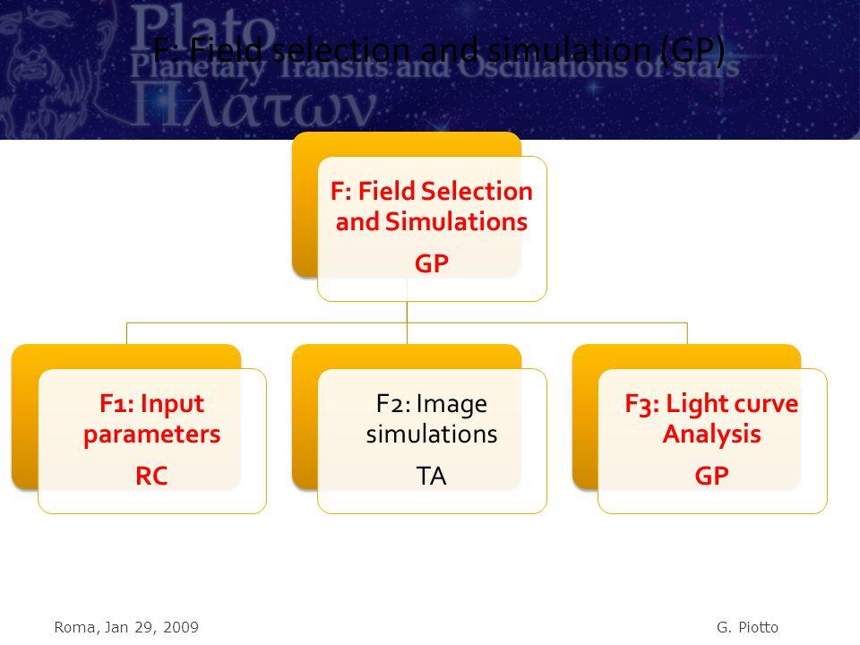 F: Field Selection and Simulations GP F1: Input parameters RC F2: Image simulations TA F3: Light curve Analysis GP F: Field selection and simulation (GP) Roma, Jan 29, 2009G.