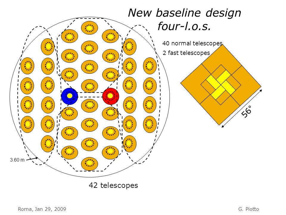 New baseline design four-l.o.s.