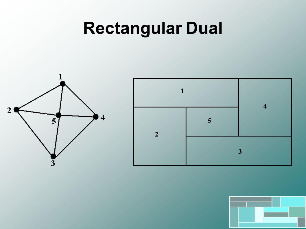 Rectangular Dual