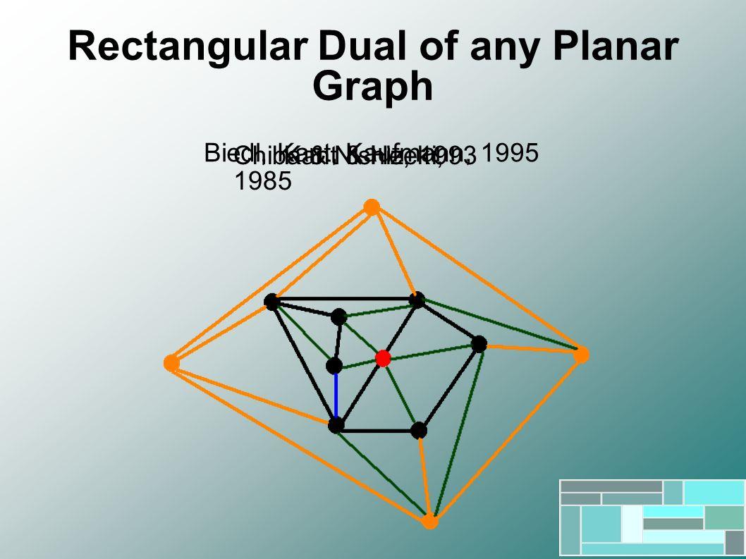 Rectangular Dual of any Planar Graph Kant & He, 1993Chiba & Nishizeki, 1985 Biedl, Kant, Kaufmann, 1995